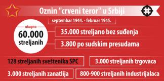 црвени терор